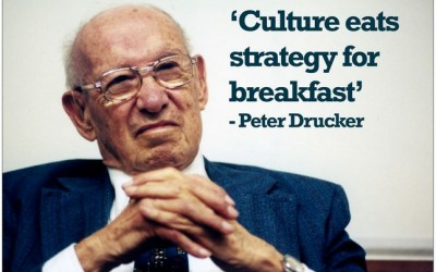 """Culture Eats Strategy for Breakfast""… 3 minutes, 3 times a day…"