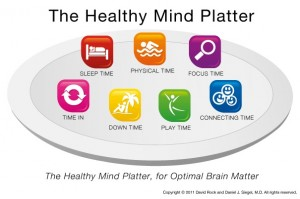 Healthy Mind Platter observations from Spring